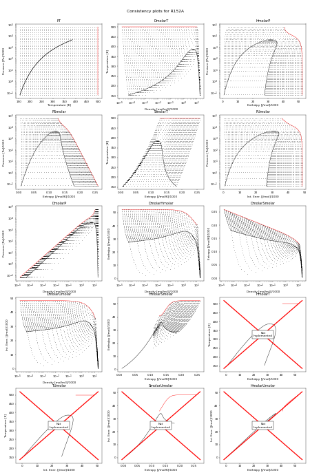 R152a Pressure Chart